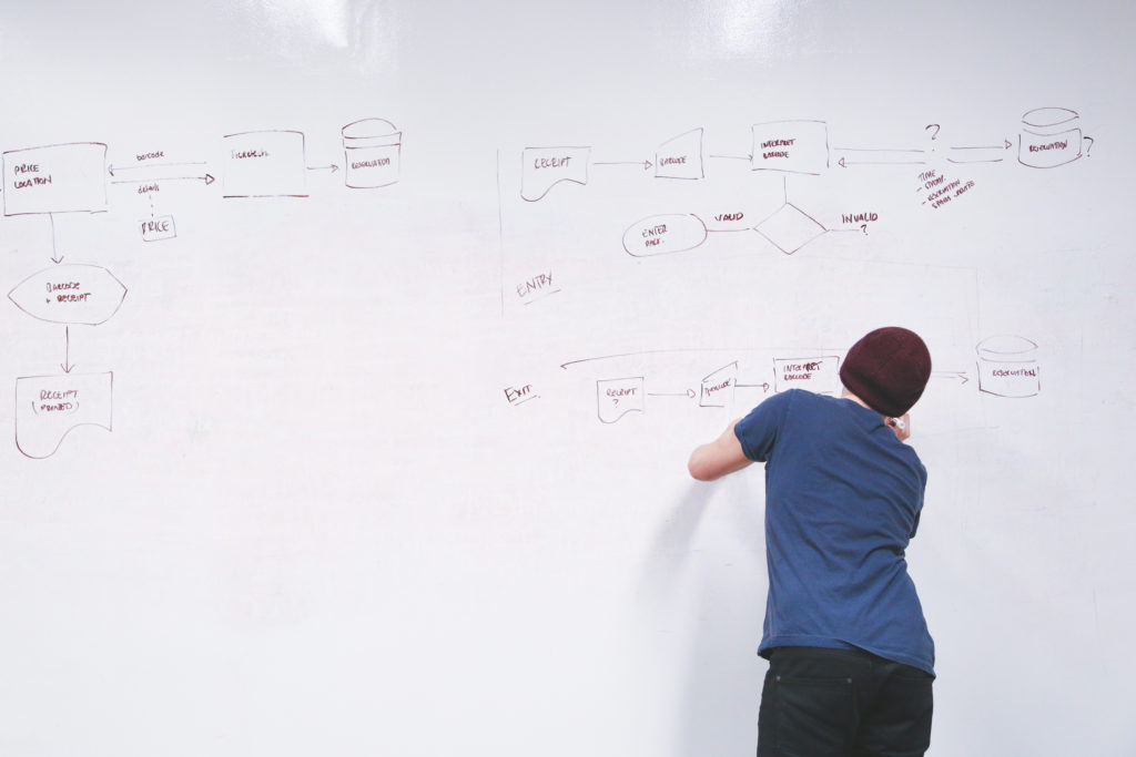 Mapping Processus Lean Office